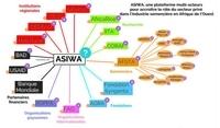 Acteurs de la plateforme ASIWA