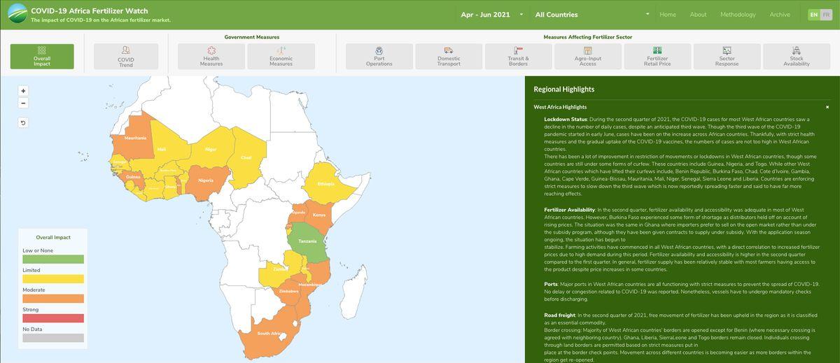 Infographie : impact de la Covid-19 sur le marché africain des engrais