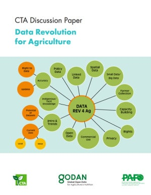 Alimenter la révolution des données dans l'agriculture