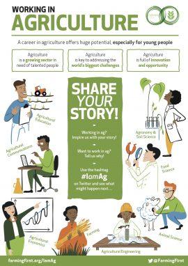 Partner spotlight : Farming First youth campaign