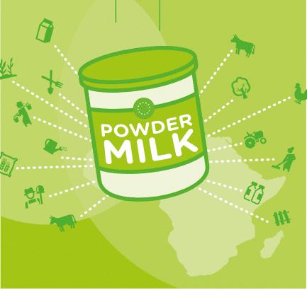 L'industrie laitière européenne lorgne sur l'Afrique de l'Ouest
