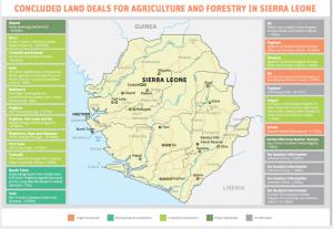 Profil pays de la Sierra Leone sur les acquisitions foncières de grande envergure (Land Matrix)