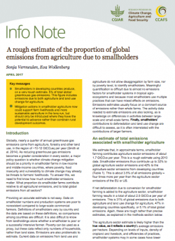 Smallholder farming causes ~5% of global emissions; mitigation recommendations