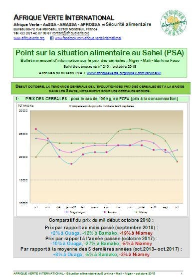 Point situation alimentaire n°210