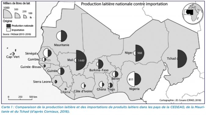 Note d'orientation : Pour une alliance renouvelée entre industriels et éleveurs laitiers en Afrique de l'Ouest
