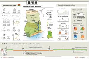 Repères - Ghana et Côte d'Ivoire : faux jumeaux ?