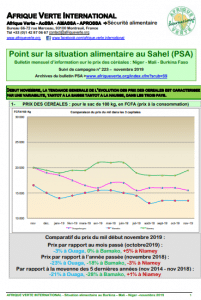 Point Situation Alimentaire n°223 - novembre 2019