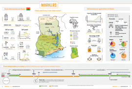 Markers : Ghana and Ivory Coast: false twins?