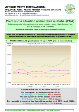 Point sur la situation alimentaire au Sahel - avril 2020