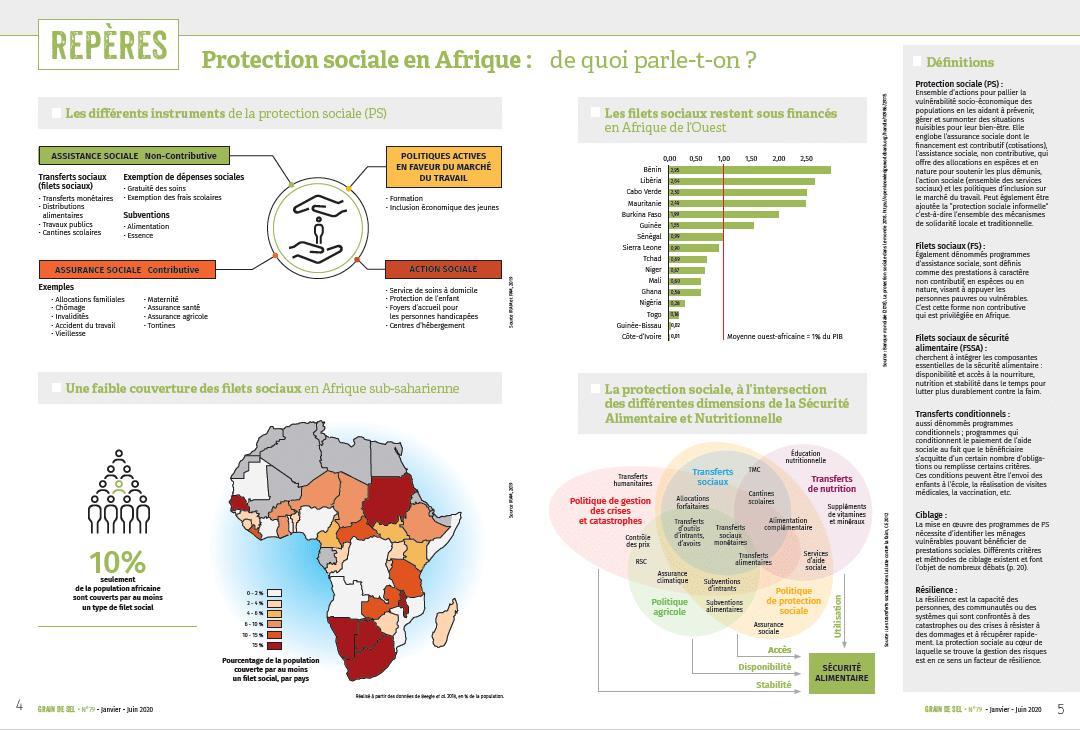 Repères : Protection sociale en Afrique, de quoi parle-t-on ?