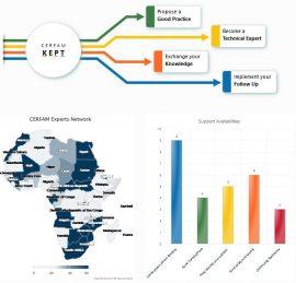 Plateforme en ligne d'échanges - Lutte contre la faim