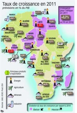 La croissance africaine portée par la ruée sur les matières premières