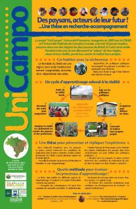 UniCampo