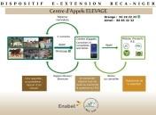 Rapport annuel du programme e-Extension - Année 2020